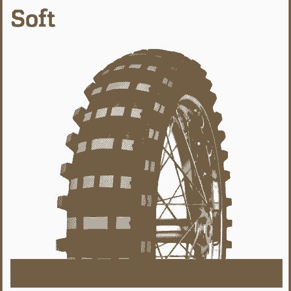 Pnevmatika MITAS 120/90-18 65M C12 Soft Terrain TT